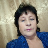 Людмила, 63, г.Баган